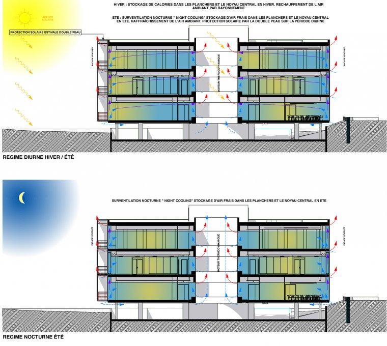 ARVAL architecture - Pôle Eiffel – Compiègne - 5 ARVAL Concours pour la construction du futur Pôle Eiffel à Compiègne schéma 1