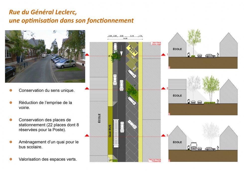 ARVAL architecture - Etude déplacements urbain – Moreuil (80) - 3 Extrait du scénario d'aménagement