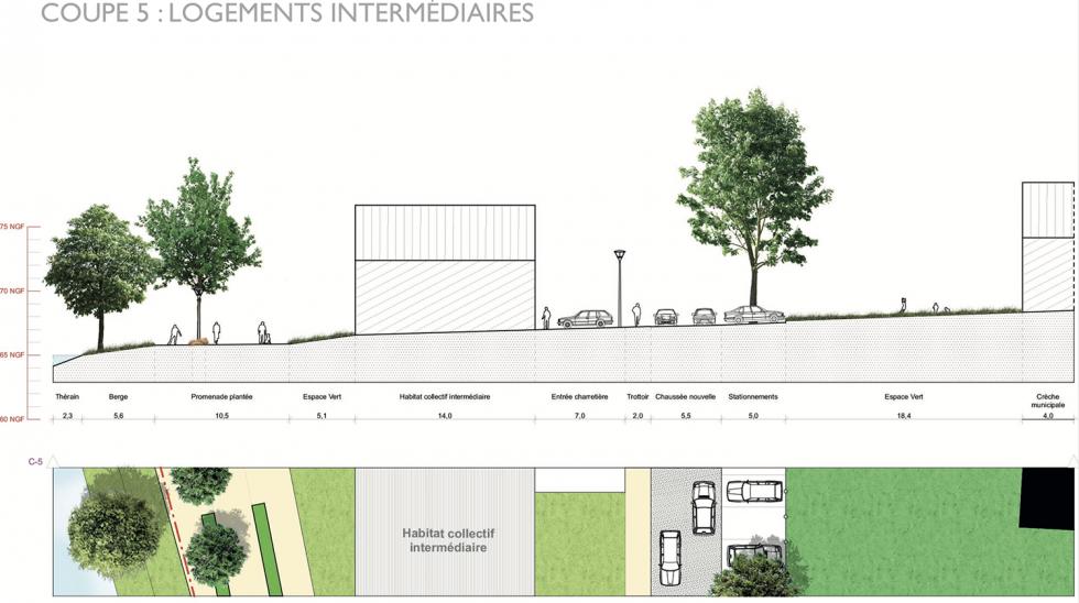 ARVAL architecture - NPNRU – Etude quartier Saint-Lucien – Beauvais - 14 1509-St Lucien-analyse urbaine-coupe logements intermédiaires