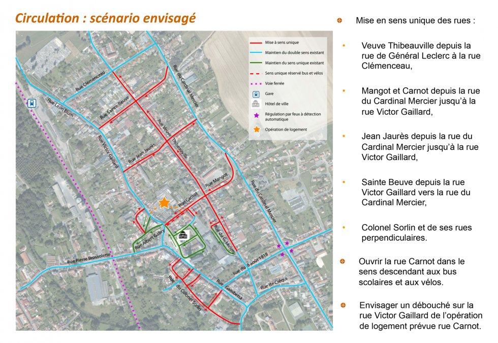 ARVAL architecture - Etude déplacements urbain – Moreuil (80) - 2 Extrait du scénario d'aménagement - plan de circulation