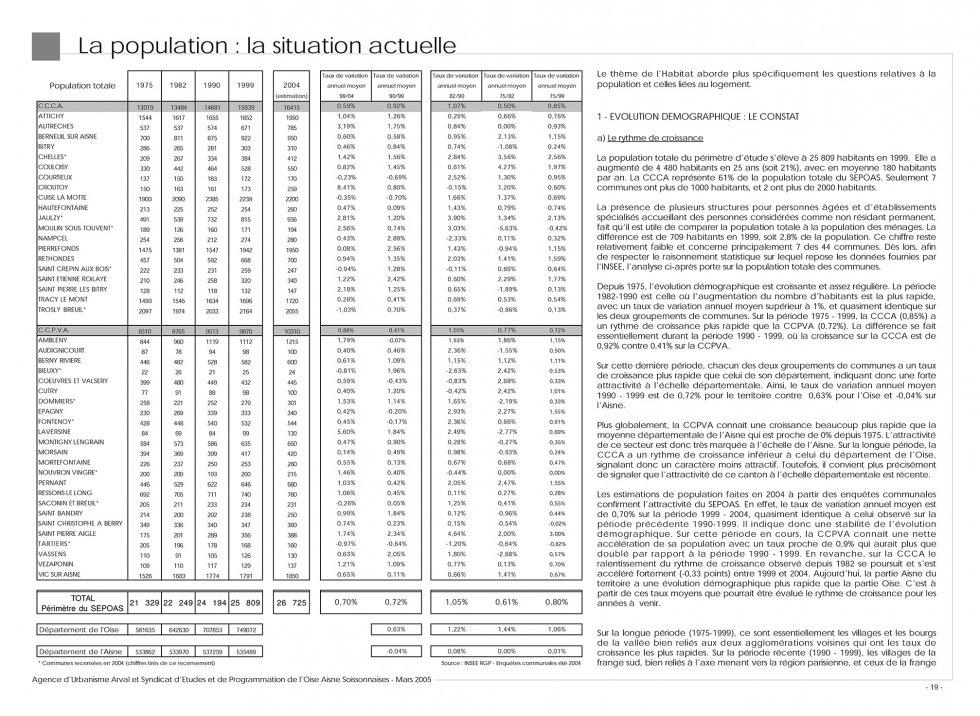 ARVAL architecture - SCOT de l'Oise Aisne Soissonnaises (60-02) - 2 Extrait du diagnostic - Thème population