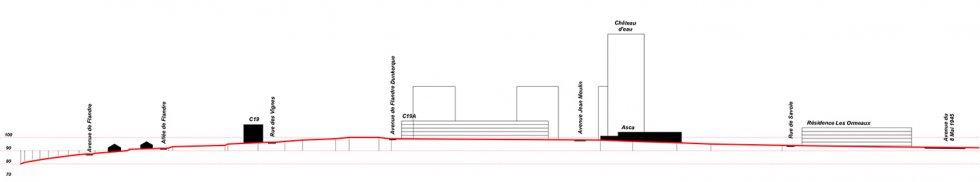 ARVAL architecture - NPNRU – étude quartier Argentine – Beauvais - 2 ARVAL NPRU Argentine-coupe
