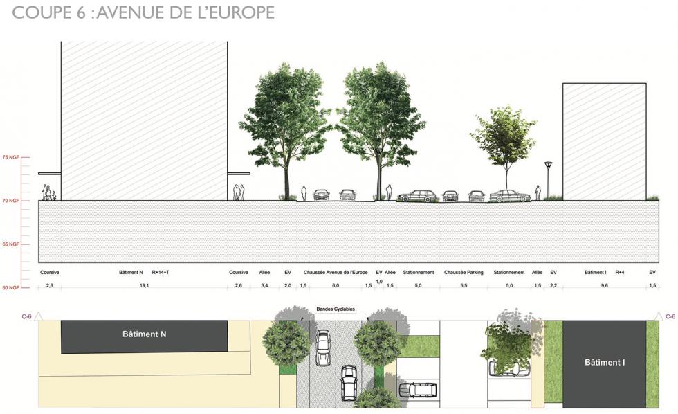 ARVAL architecture - NPNRU – Etude quartier Saint-Lucien – Beauvais - 15 1509-St Lucien-analyse urbaine-coupe avenue de l'Europe