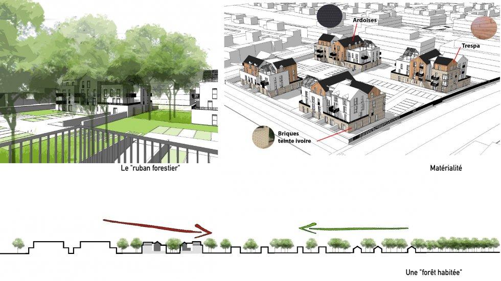 """ARVAL architecture - 71 Logements """"La Canopée"""" – Compiègne - 7 1829 logements"""