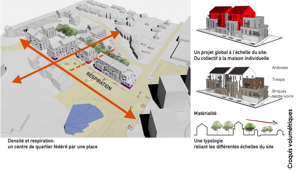 ARVAL architecture - Redéveloppement du site de Royallieu – COMPIEGNE - 3 Redéveloppement du site de l'Intermarché de Royallieu à COMPIEGNE-ARVAL